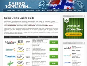Casinotopplisten-siden